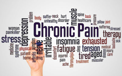 Chronic Pain is Horrendous – an insight to my experience