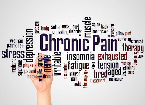 My chronic pain experience